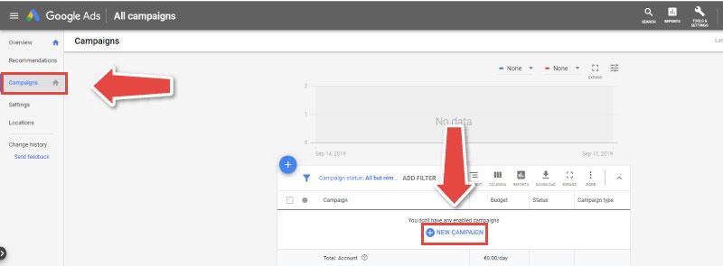 google-oglasevanje-google-ads-osnovni-pogled